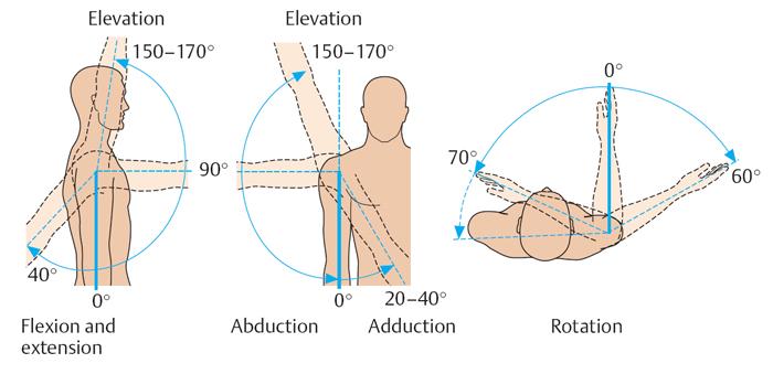 воспаление сустава большого пальца ноги лечение мазь