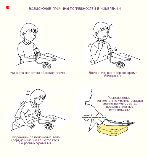 инструкция заправке картриджа