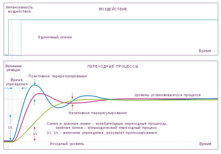 http://www.tryphonov.ru/tryphonov3/pic3/conter02.jpg